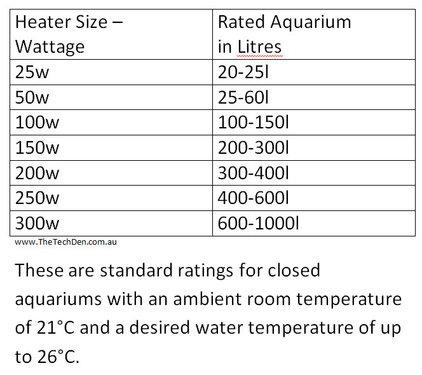 Eheim Heater Ratings.jpg